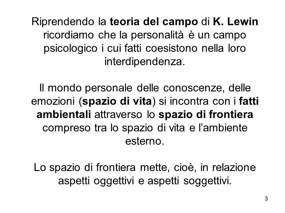 3 Riprendendo la teoria del campo di K. Lewin ricordiamo che la personalità è un campo psicologico i cui fatti coesistono nella loro interdipendenza.
