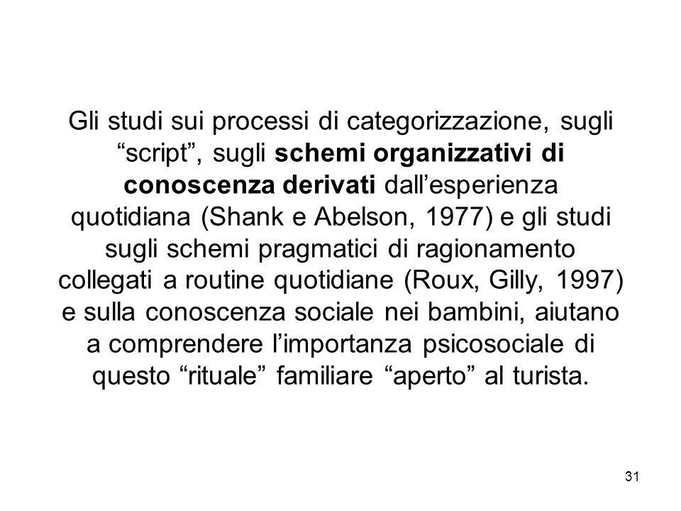 31 Gli studi sui processi di categorizzazione, sugli script, sugli schemi organizzativi di conoscenza derivati dallesperienza quotidiana (Shank e Abel