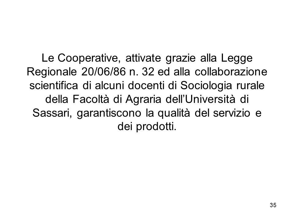 35 Le Cooperative, attivate grazie alla Legge Regionale 20/06/86 n. 32 ed alla collaborazione scientifica di alcuni docenti di Sociologia rurale della