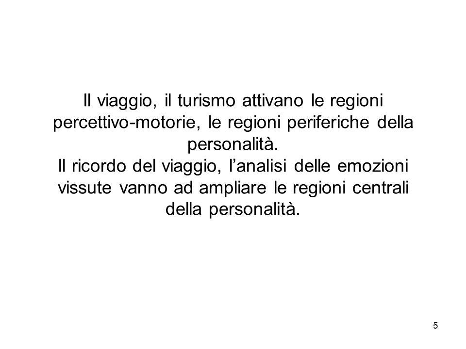 5 Il viaggio, il turismo attivano le regioni percettivo-motorie, le regioni periferiche della personalità. Il ricordo del viaggio, lanalisi delle emoz