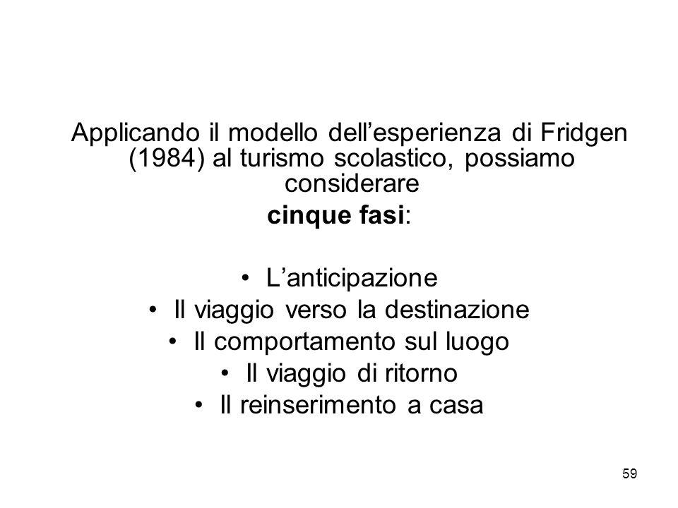 59 Applicando il modello dellesperienza di Fridgen (1984) al turismo scolastico, possiamo considerare cinque fasi: Lanticipazione Il viaggio verso la