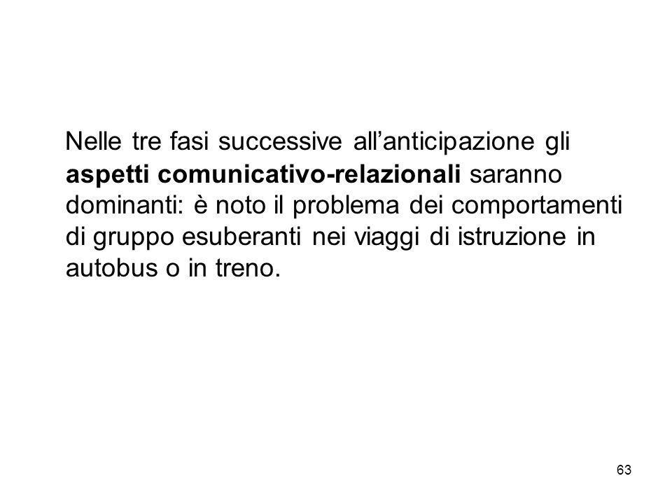 63 Nelle tre fasi successive allanticipazione gli aspetti comunicativo-relazionali saranno dominanti: è noto il problema dei comportamenti di gruppo e