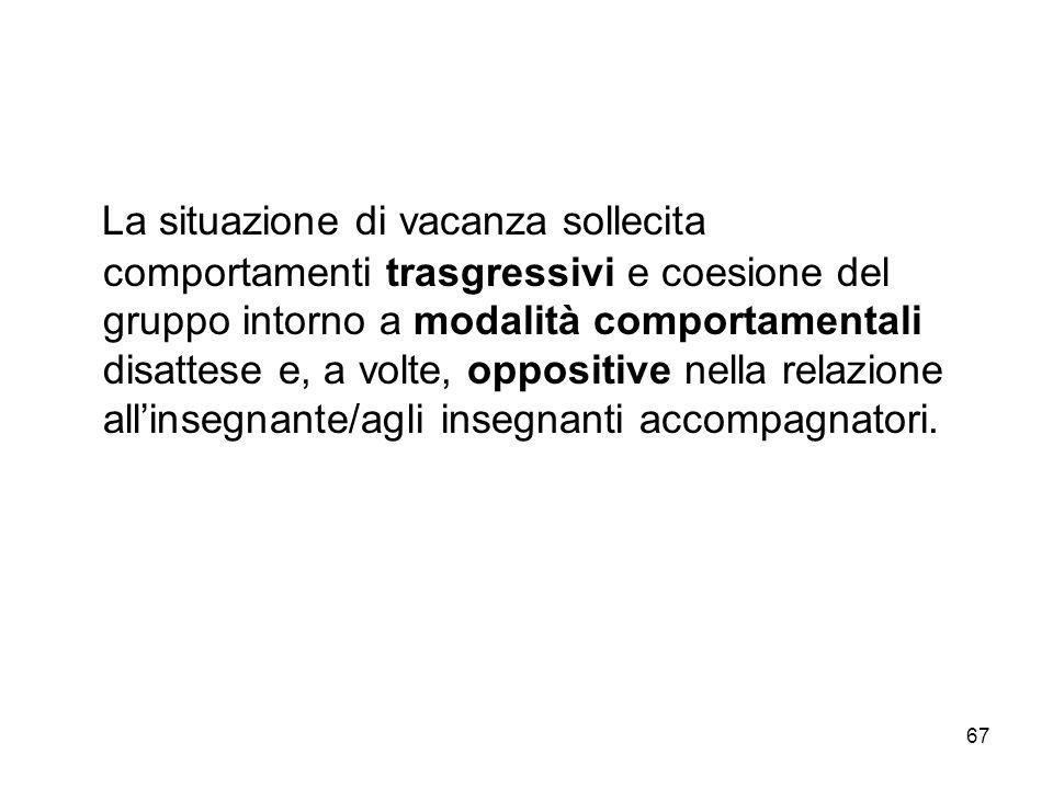 67 La situazione di vacanza sollecita comportamenti trasgressivi e coesione del gruppo intorno a modalità comportamentali disattese e, a volte, opposi