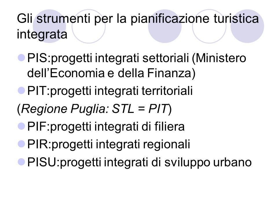 Gli strumenti per la pianificazione turistica integrata PIS:progetti integrati settoriali (Ministero dellEconomia e della Finanza) PIT:progetti integr