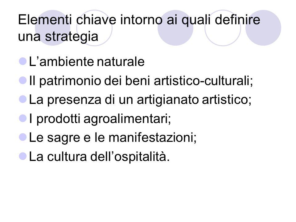 Elementi chiave intorno ai quali definire una strategia Lambiente naturale Il patrimonio dei beni artistico-culturali; La presenza di un artigianato a