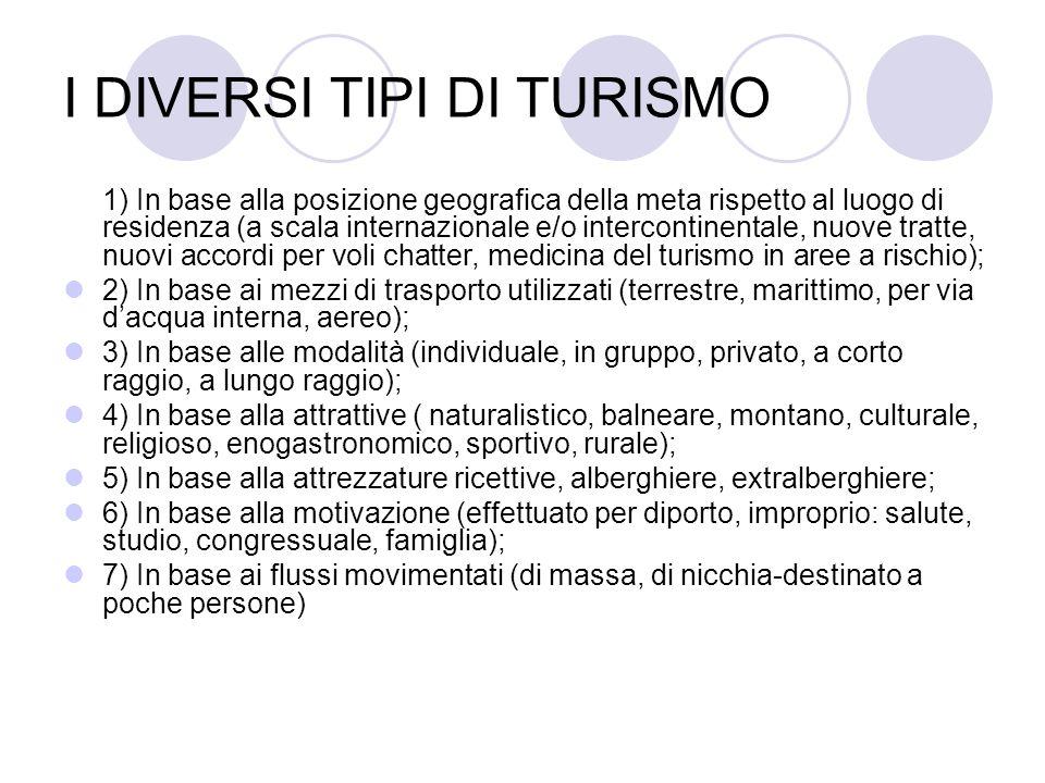 I DIVERSI TIPI DI TURISMO 1) In base alla posizione geografica della meta rispetto al luogo di residenza (a scala internazionale e/o intercontinentale