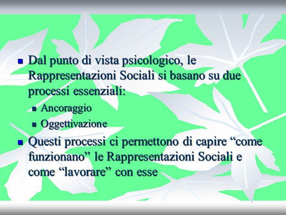 Dal punto di vista psicologico, le Rappresentazioni Sociali si basano su due processi essenziali: Dal punto di vista psicologico, le Rappresentazioni