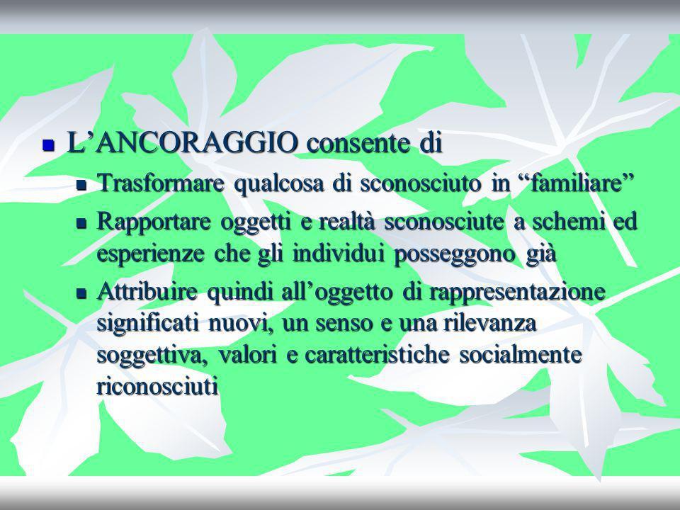 LANCORAGGIO consente di LANCORAGGIO consente di Trasformare qualcosa di sconosciuto in familiare Trasformare qualcosa di sconosciuto in familiare Rapp