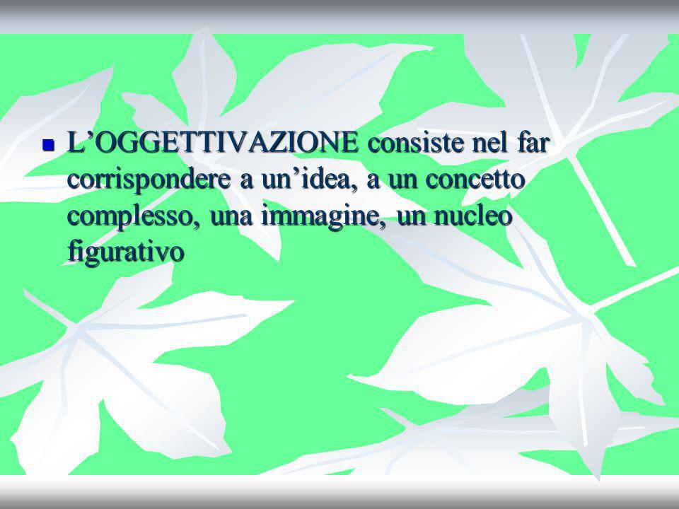 LOGGETTIVAZIONE consiste nel far corrispondere a unidea, a un concetto complesso, una immagine, un nucleo figurativo LOGGETTIVAZIONE consiste nel far