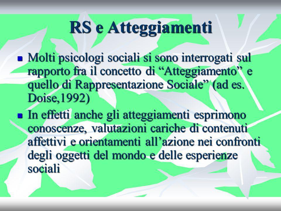 RS e Atteggiamenti Molti psicologi sociali si sono interrogati sul rapporto fra il concetto di Atteggiamento e quello di Rappresentazione Sociale (ad