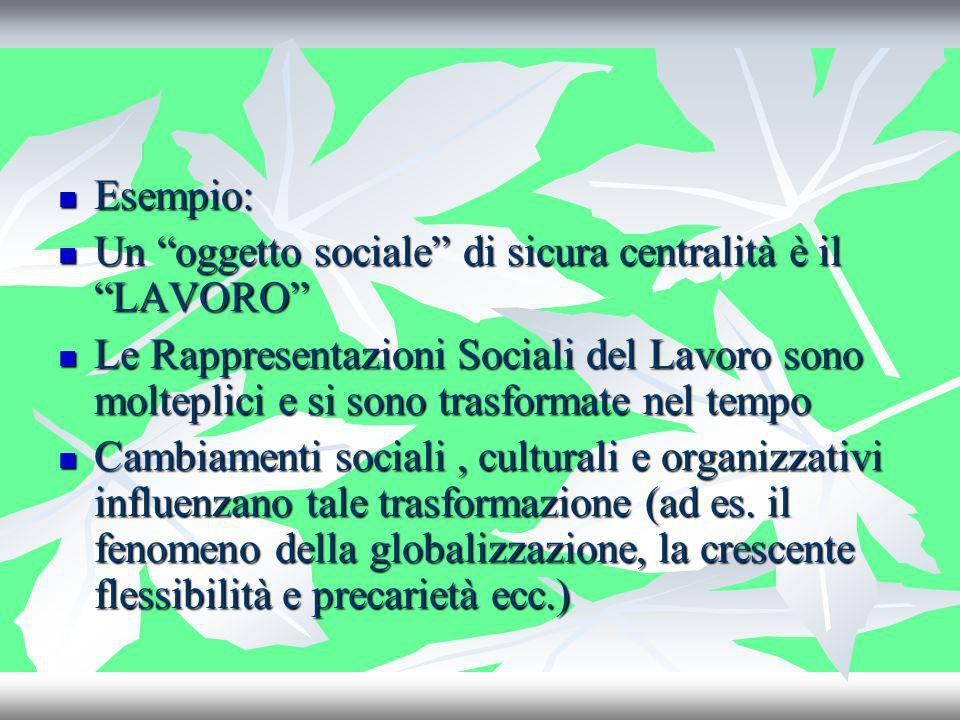 Esempio: Esempio: Un oggetto sociale di sicura centralità è il LAVORO Un oggetto sociale di sicura centralità è il LAVORO Le Rappresentazioni Sociali