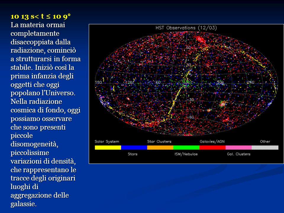 10 13 s< t 10 9° La materia ormai completamente disaccoppiata dalla radiazione, cominciò a strutturarsi in forma stabile. Iniziò così la prima infanzi