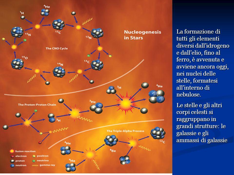 La formazione di tutti gli elementi diversi dallidrogeno e dallelio, fino al ferro, è avvenuta e avviene ancora oggi, nei nuclei delle stelle, formate