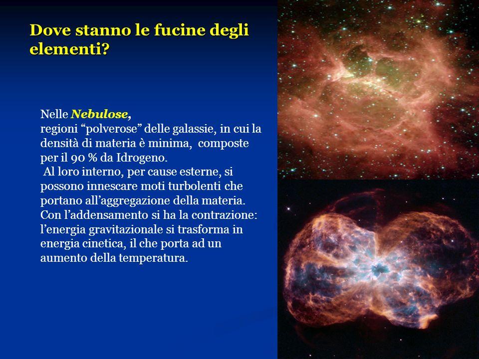 Nelle Nebulose, regioni polverose delle galassie, in cui la densità di materia è minima, composte per il 90 % da Idrogeno. Al loro interno, per cause