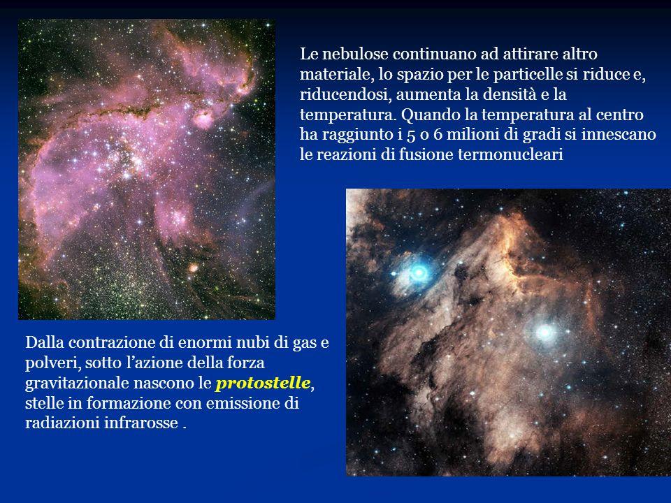 Le nebulose continuano ad attirare altro materiale, lo spazio per le particelle si riduce e, riducendosi, aumenta la densità e la temperatura. Quando