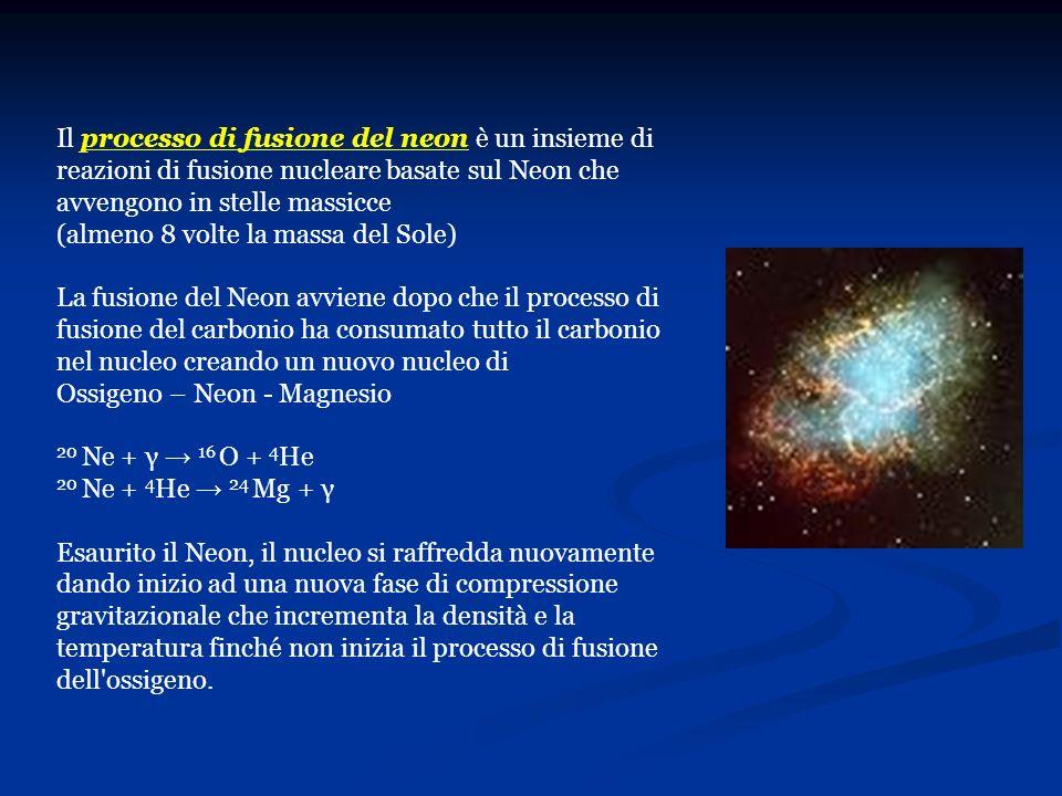 Il processo di fusione del neon è un insieme di reazioni di fusione nucleare basate sul Neon che avvengono in stelle massicce (almeno 8 volte la massa