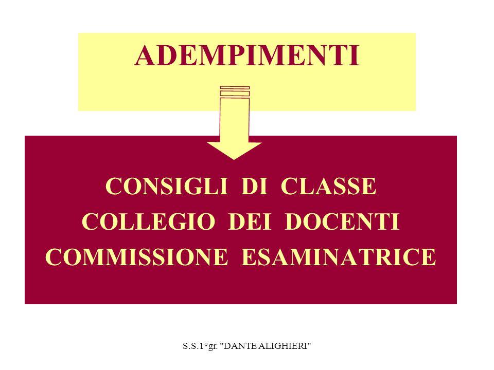 S.S.1°gr. DANTE ALIGHIERI Studenti con cittadinanza non italiana v.d.