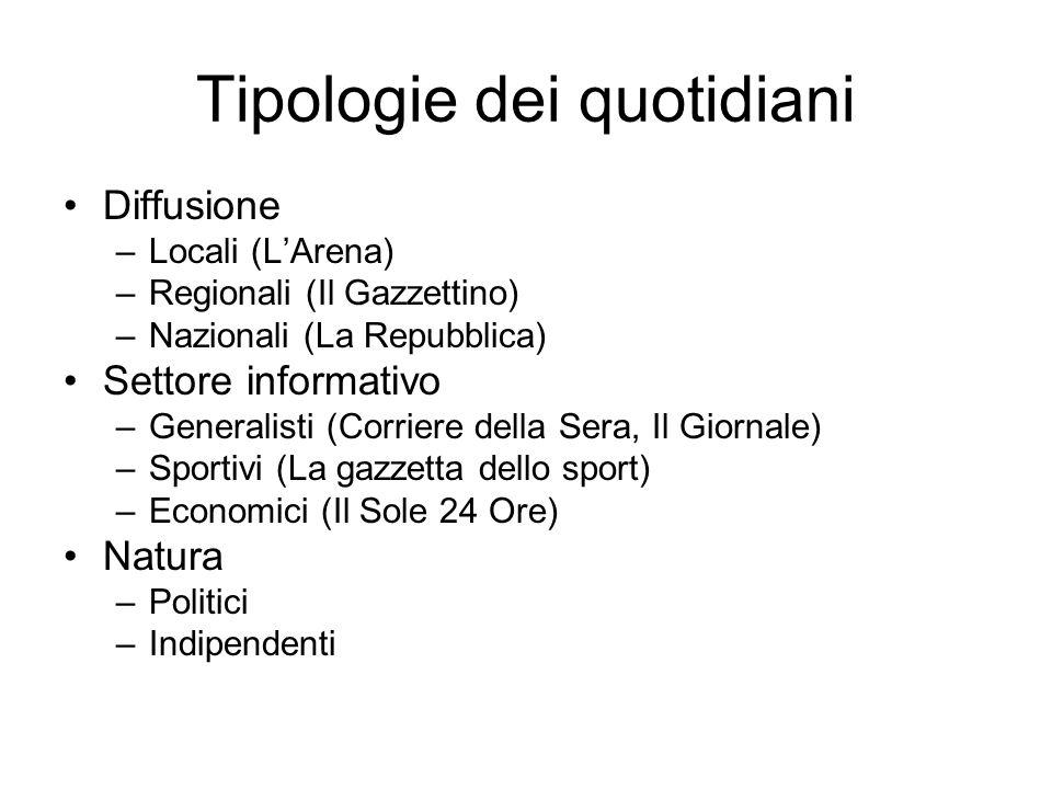 Tipologie dei quotidiani Diffusione –Locali (LArena) –Regionali (Il Gazzettino) –Nazionali (La Repubblica) Settore informativo –Generalisti (Corriere