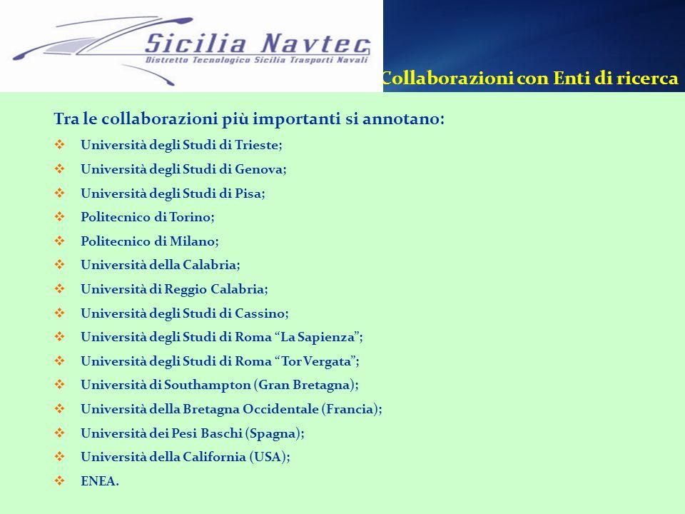 Collaborazioni con Enti di ricerca Tra le collaborazioni più importanti si annotano: Università degli Studi di Trieste; Università degli Studi di Geno