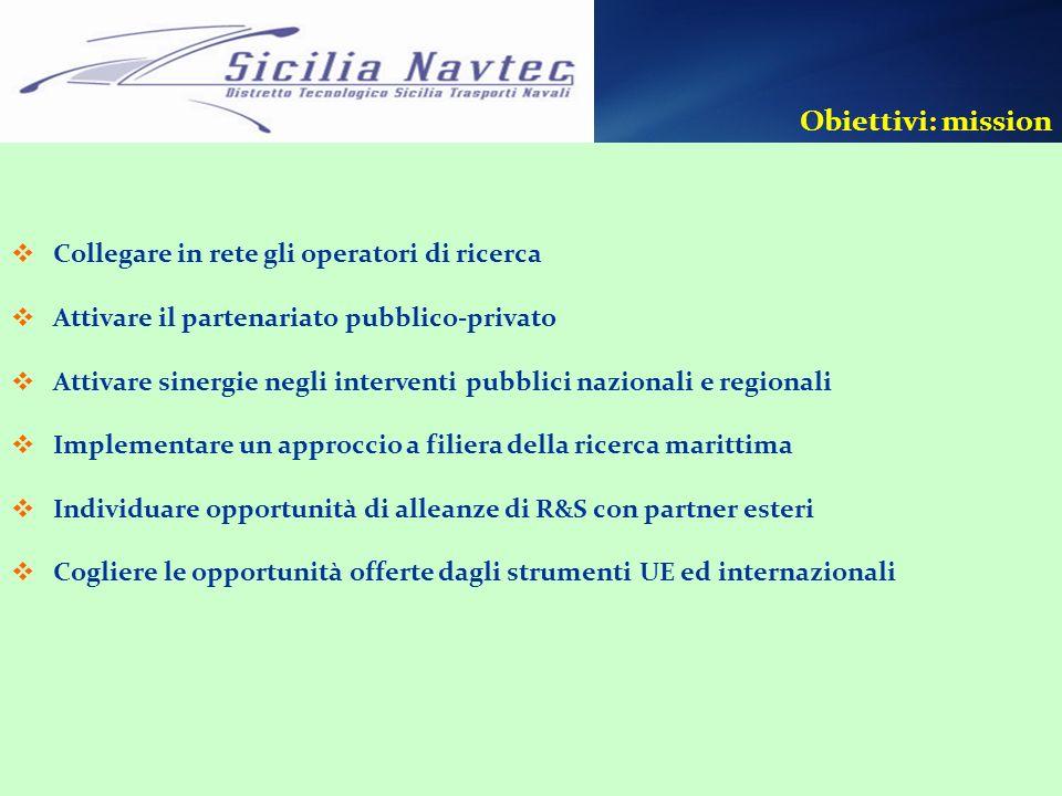 Obiettivi: mission Collegare in rete gli operatori di ricerca Attivare il partenariato pubblico-privato Attivare sinergie negli interventi pubblici na