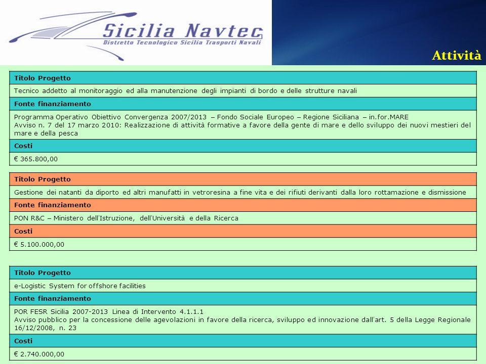 Attività Titolo Progetto Tecnico addetto al monitoraggio ed alla manutenzione degli impianti di bordo e delle strutture navali Fonte finanziamento Pro