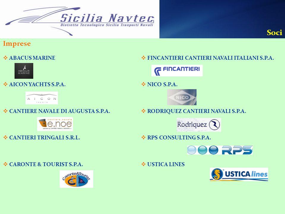 Soci FINCANTIERI CANTIERI NAVALI ITALIANI S.P.A. NICO S.P.A. RODRIQUEZ CANTIERI NAVALI S.P.A. RPS CONSULTING S.P.A. USTICA LINES Imprese ABACUS MARINE