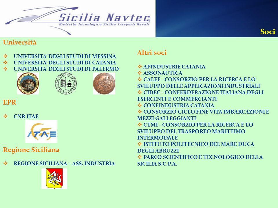 www.navtecsicilia.it