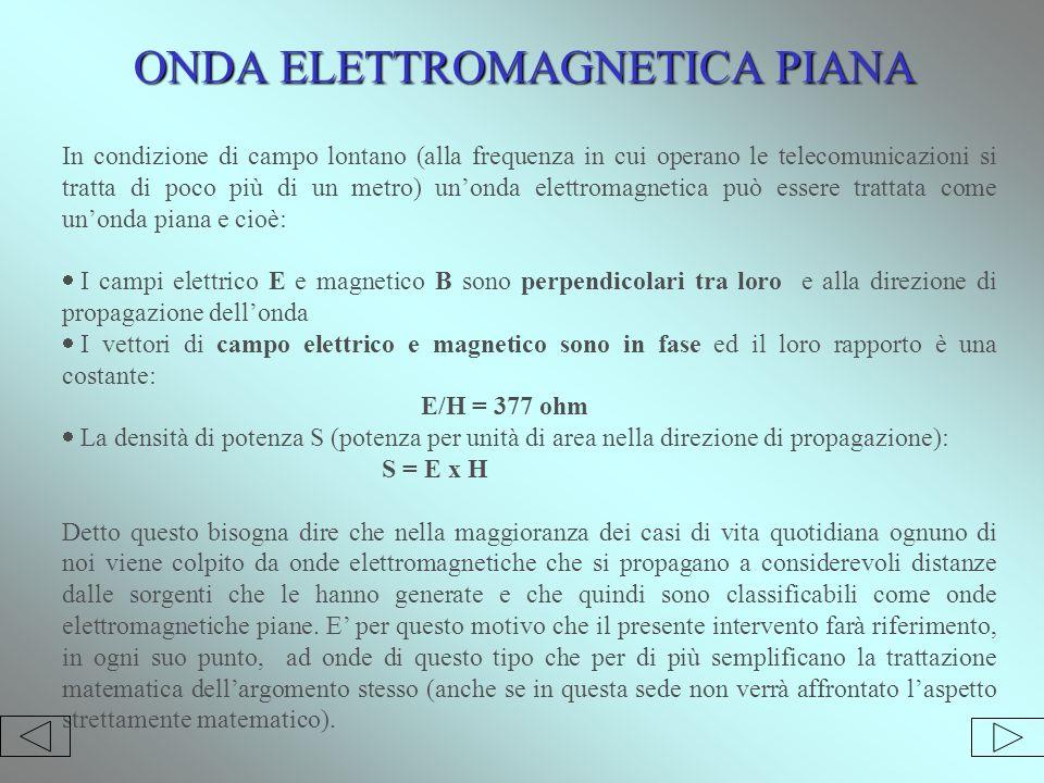 ONDA ELETTROMAGNETICA PIANA In condizione di campo lontano (alla frequenza in cui operano le telecomunicazioni si tratta di poco più di un metro) unonda elettromagnetica può essere trattata come unonda piana e cioè: I campi elettrico E e magnetico B sono perpendicolari tra loro e alla direzione di propagazione dellonda I vettori di campo elettrico e magnetico sono in fase ed il loro rapporto è una costante: E/H = 377 ohm La densità di potenza S (potenza per unità di area nella direzione di propagazione): S = E x H Detto questo bisogna dire che nella maggioranza dei casi di vita quotidiana ognuno di noi viene colpito da onde elettromagnetiche che si propagano a considerevoli distanze dalle sorgenti che le hanno generate e che quindi sono classificabili come onde elettromagnetiche piane.