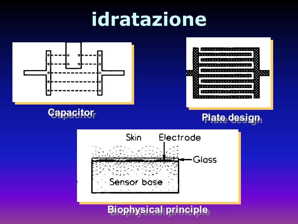 idratazione Capacitor Plate design Biophysical principle