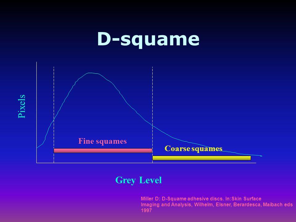 Grey Level Pixels Fine squames Coarse squames Miller D: D-Squame adhesive discs.