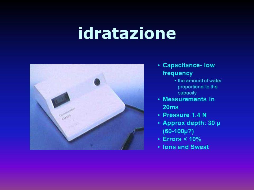 idratazione Capacitor Plate design Biophysical principle