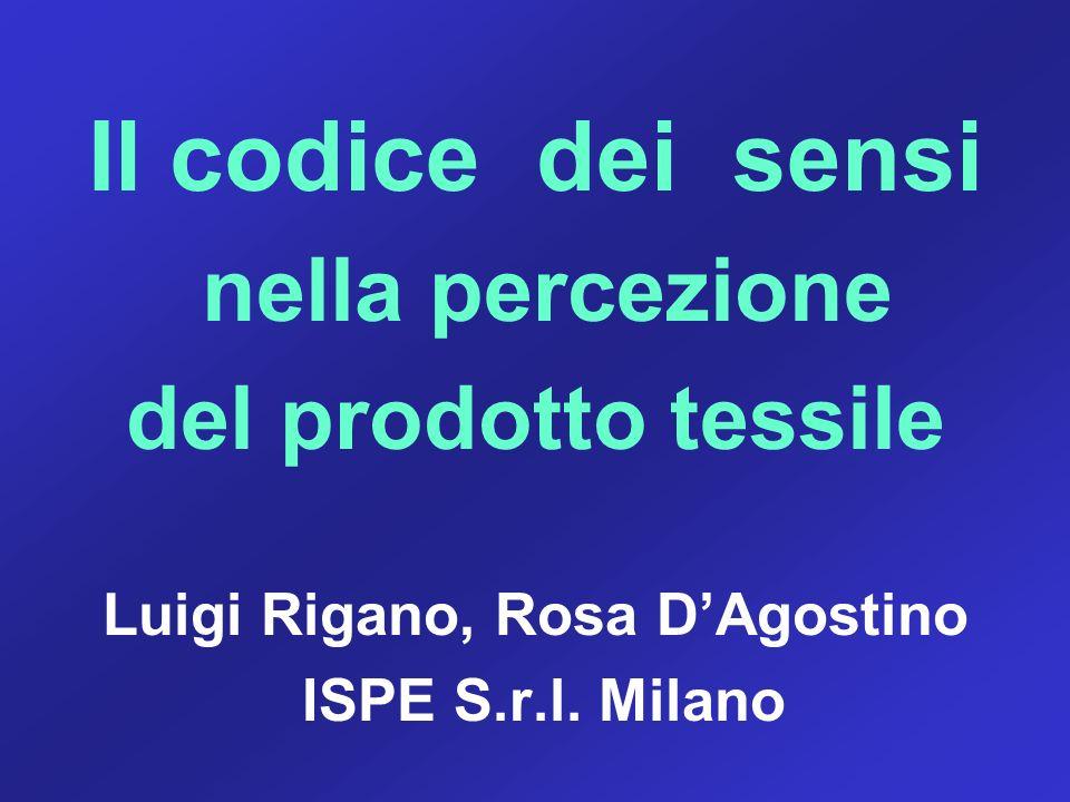 Il codice dei sensi nella percezione del prodotto tessile Luigi Rigano, Rosa DAgostino ISPE S.r.l. Milano
