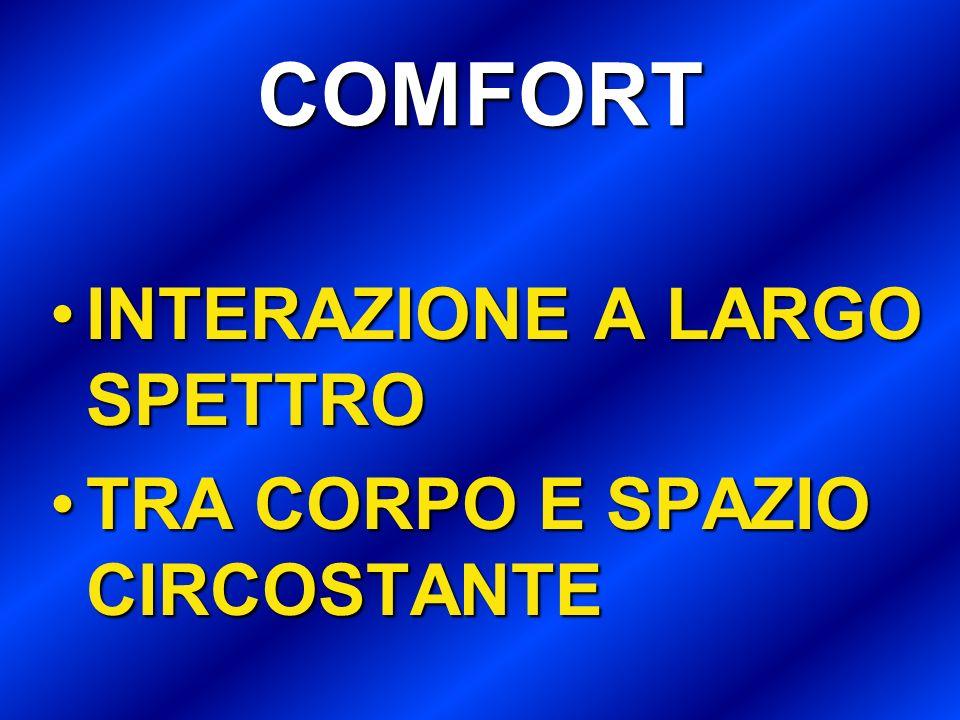 COMFORT INTERAZIONE A LARGO SPETTROINTERAZIONE A LARGO SPETTRO TRA CORPO E SPAZIO CIRCOSTANTETRA CORPO E SPAZIO CIRCOSTANTE