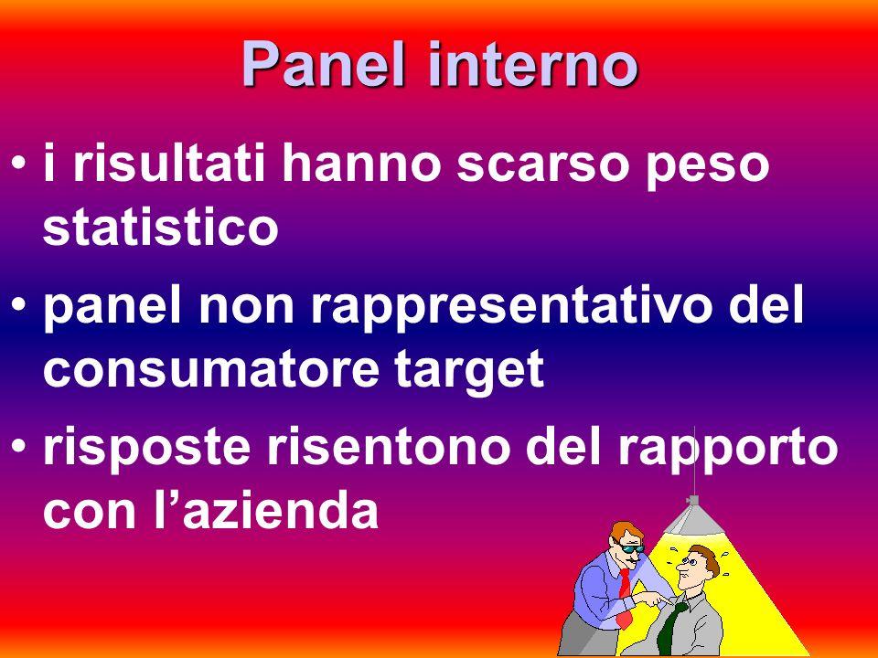 Panel interno i risultati hanno scarso peso statistico panel non rappresentativo del consumatore target risposte risentono del rapporto con lazienda