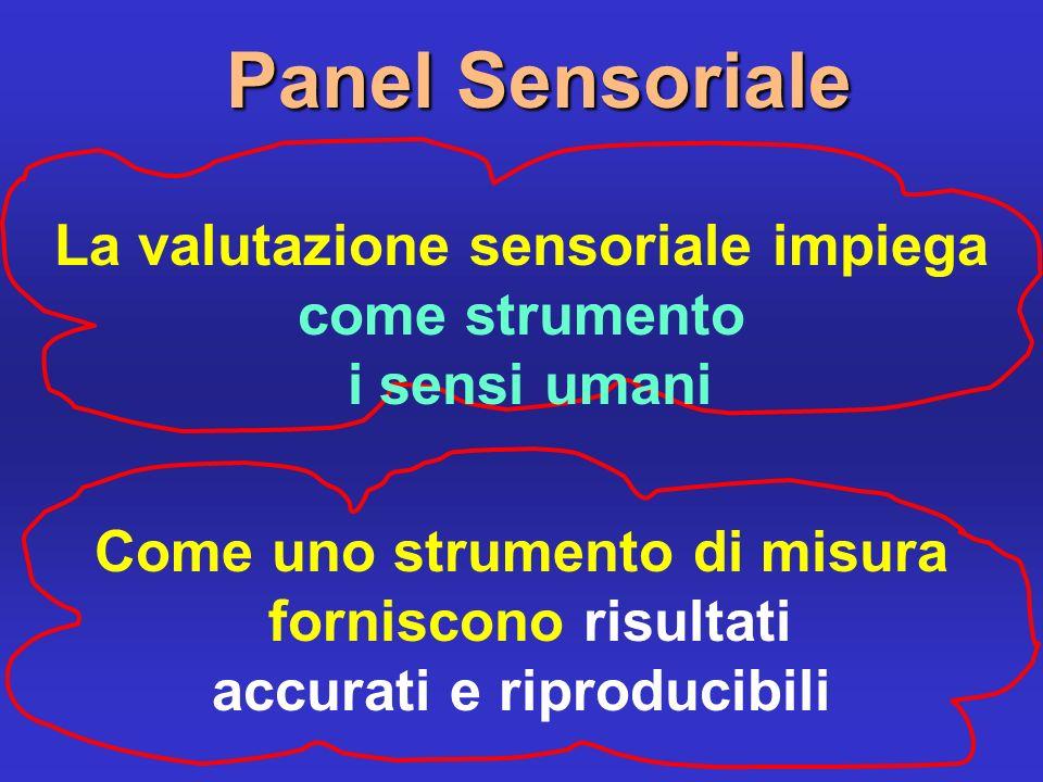 Panel Sensoriale Panel Sensoriale La valutazione sensoriale impiega come strumento i sensi umani Come uno strumento di misura forniscono risultati acc