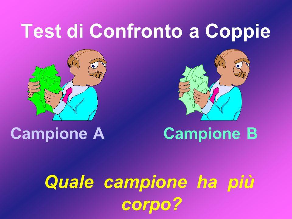 Test di Confronto a Coppie Campione A Campione B Quale campione ha più corpo?