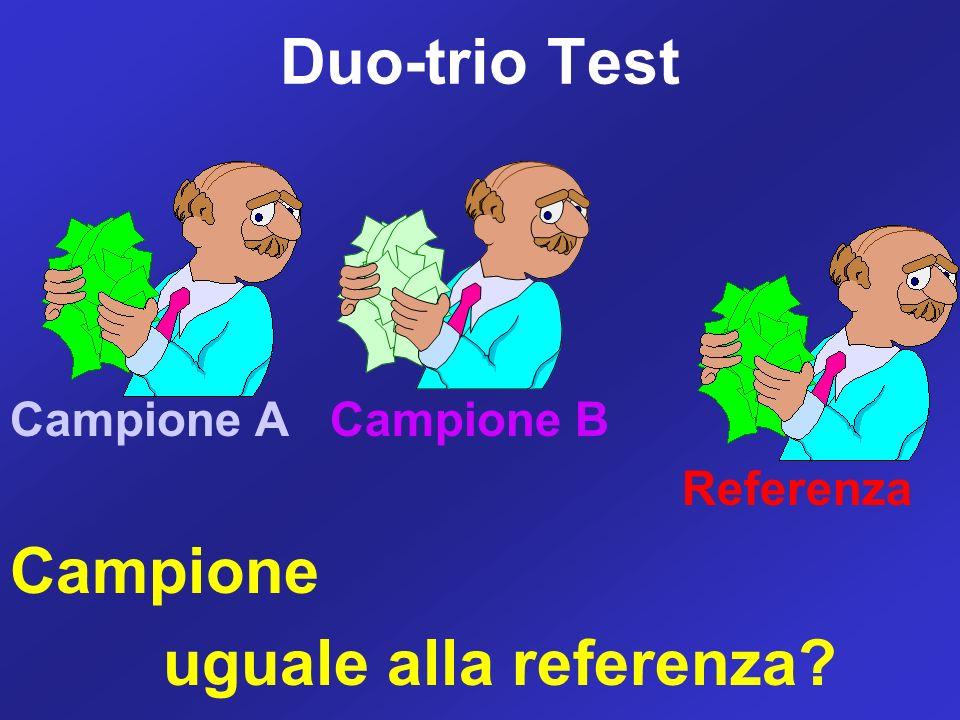 Duo-trio Test Campione A Campione B Referenza Campione uguale alla referenza?