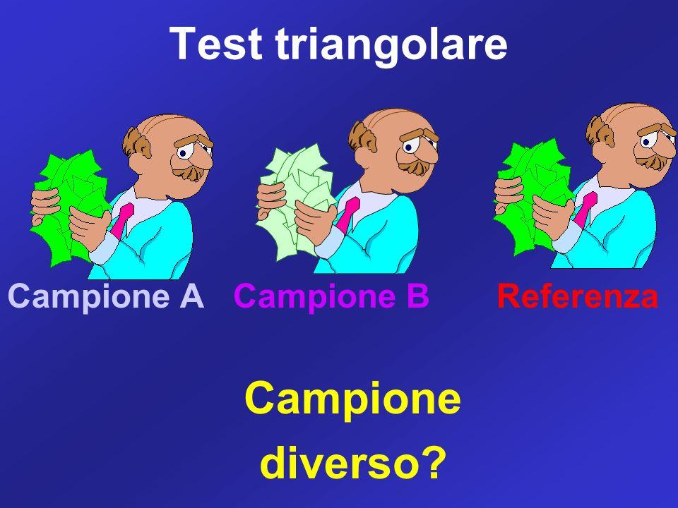 Test triangolare Campione A Campione B Referenza Campione diverso?