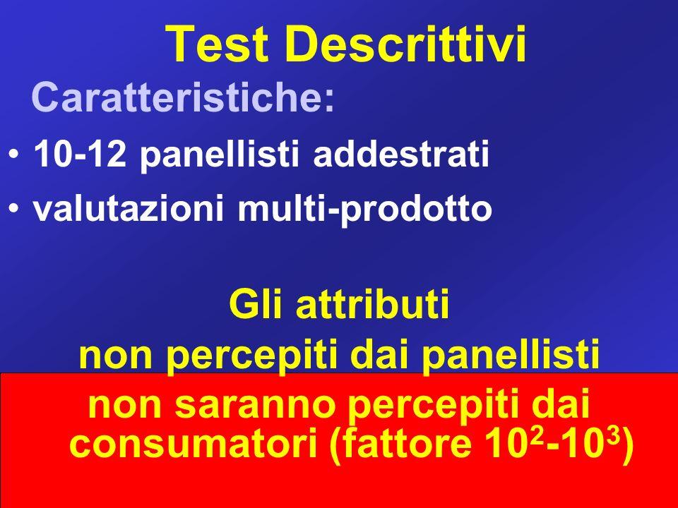 Test Descrittivi Caratteristiche: 10-12 panellisti addestrati valutazioni multi-prodotto Gli attributi non percepiti dai panellisti non saranno percep
