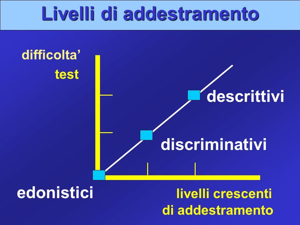 Livelli di addestramento difficolta test descrittivi discriminativi edonistici livelli crescenti di addestramento