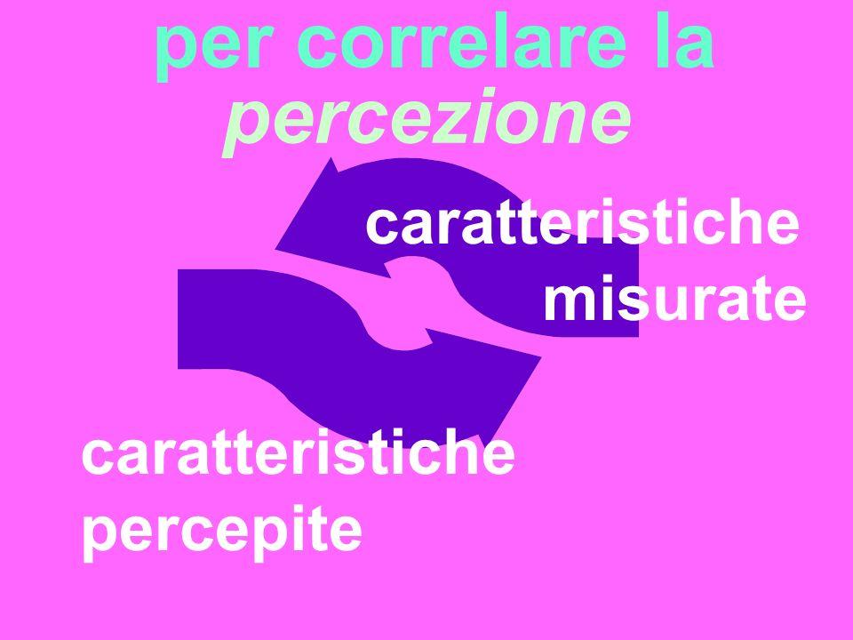 per correlare la percezione caratteristiche misurate caratteristiche percepite