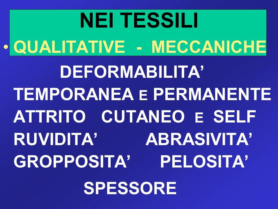 COMPOSITIVE: UMIDITA OLEOSITA TERMICHE DIFFERENZE TEMPERATURA UDITIVE INTENSITA FREQUENZA