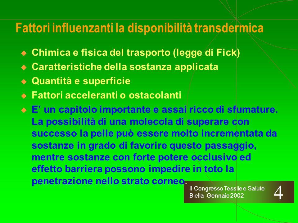 II Congresso Tessile e Salute Biella Gennaio 2002 Fattori influenzanti la disponibilità transdermica Chimica e fisica del trasporto (legge di Fick) Ca