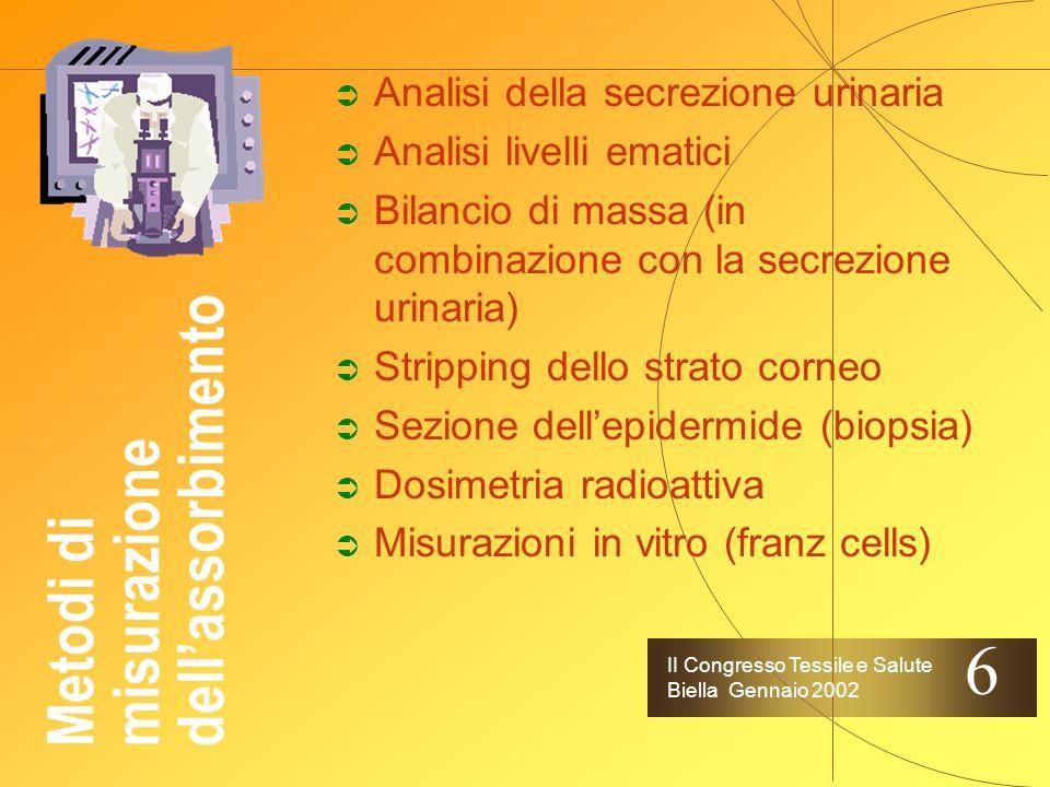 II Congresso Tessile e Salute Biella Gennaio 2002 Elenco riassuntivo dei fattori interessati nel processo di penetrazione transdermica * Biologici: sp