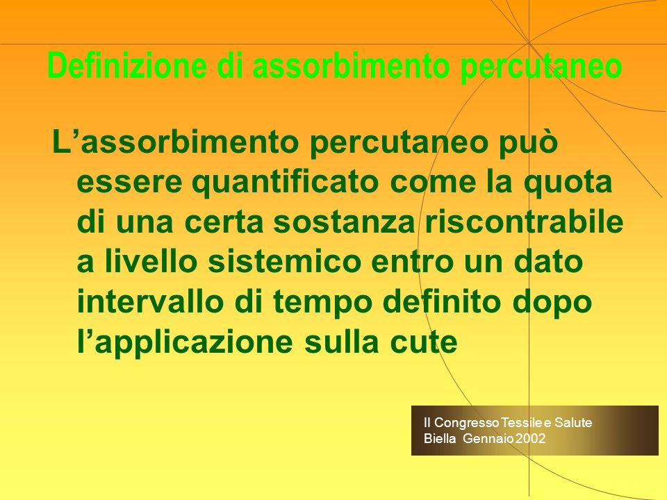 II Congresso Tessile e Salute Biella Gennaio 2002 Penetrazione cutanea e sistemi transdermici G. Pirotta Laboratorio R & D Dermopatch - Milano