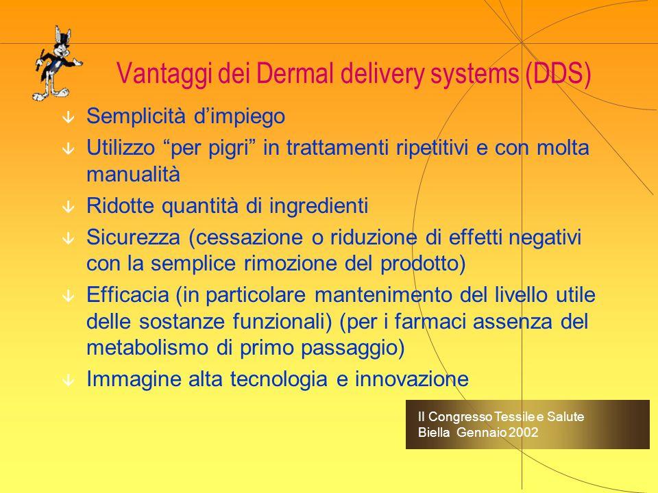 II Congresso Tessile e Salute Biella Gennaio 2002 Le principali applicazioni transdermiche sfruttate in cosmetica Liposomi Dermal Delivery Systems (si