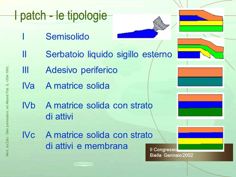 II Congresso Tessile e Salute Biella Gennaio 2002 Lepidermide è un ottimo sistema di protezione e barriera, ma non va considerata come una pellicola c