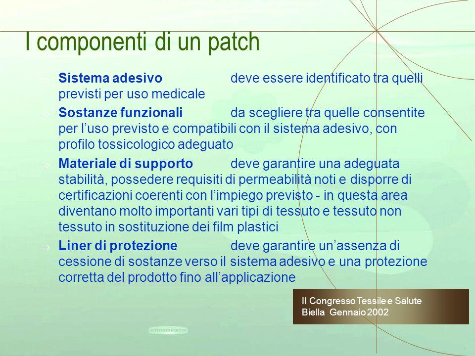 II Congresso Tessile e Salute Biella Gennaio 2002 La struttura di un patch adesivo Supporto (film plastico)