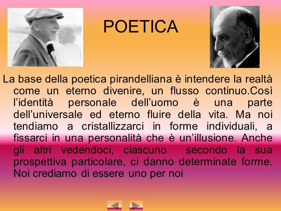 POETICA La base della poetica pirandelliana è intendere la realtà come un eterno divenire, un flusso continuo.Così lidentità personale delluomo è una parte delluniversale ed eterno fluire della vita.