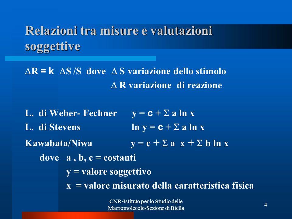 CNR-Istituto per lo Studio delle Macromolecole-Sezione di Biella 4 Relazioni tra misure e valutazioni soggettive R = k S /S dove S variazione dello stimolo R variazione di reazione L.